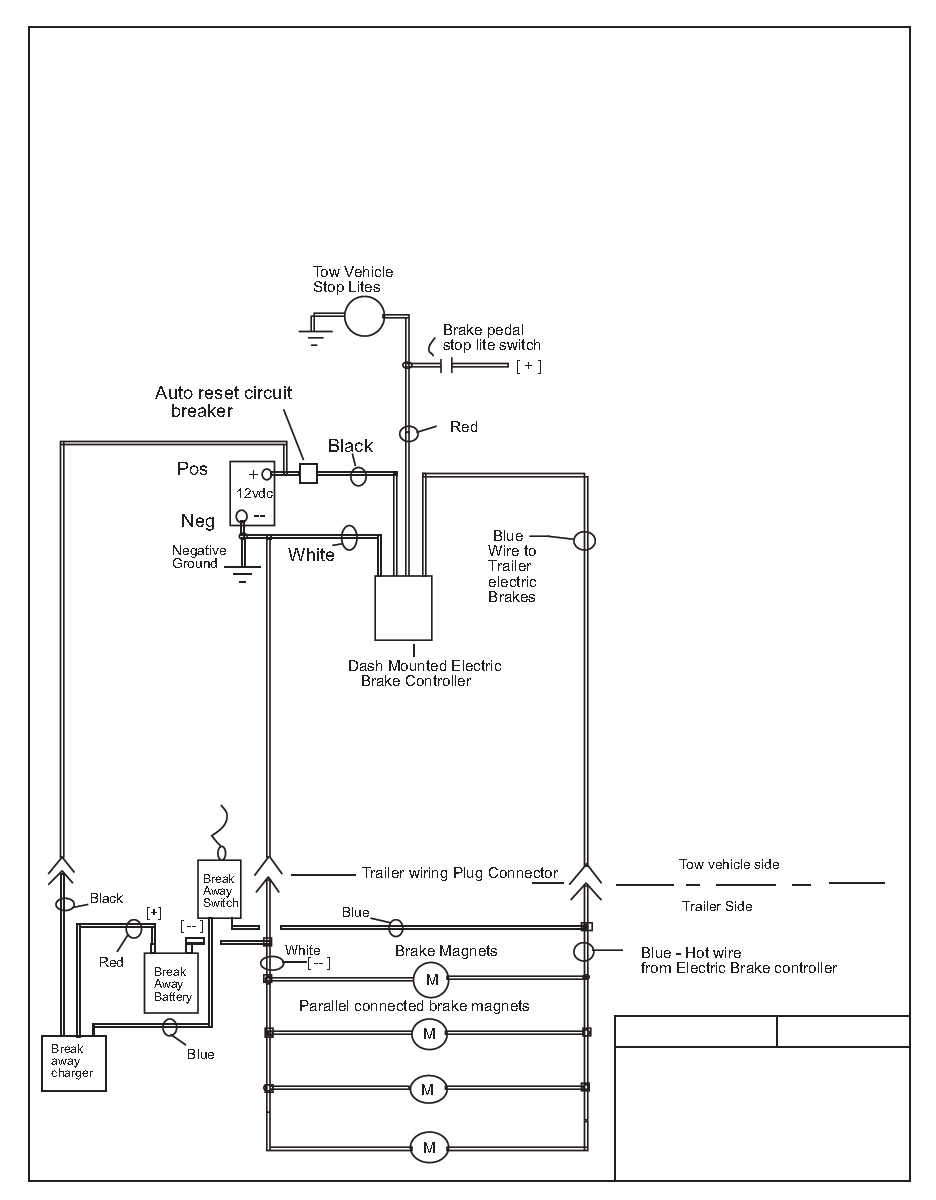 electric brake breakaway wiring diagram electric brake control wiring