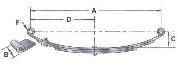 double-eye-spring-measurements.jpg