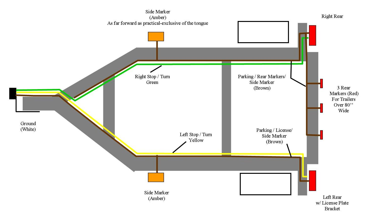Wiring Diagram For Lights On A Trailer Detailed Schematic Diagrams 4 Wire Plug Light Led